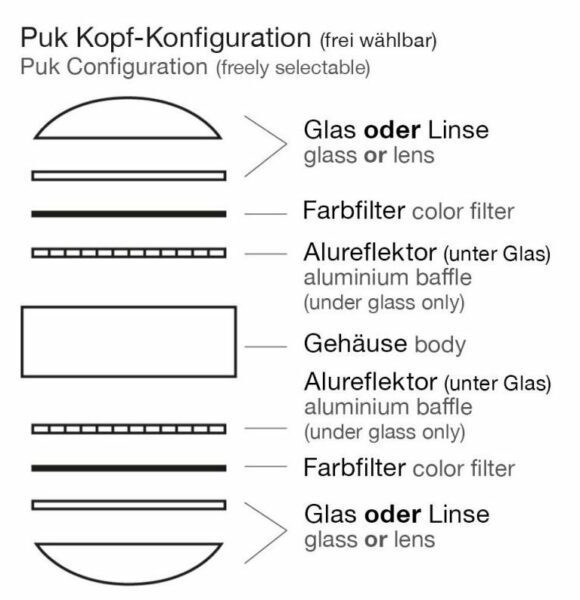 Top Light Deckenleuchte Puk Choice Side 2-flammig LED Kopfkonfigurator