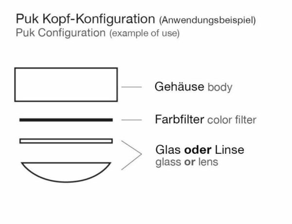 Top Light Pendelleuchte Puk Choice Long One 3-flammig Halogen Kopfkonfigurator