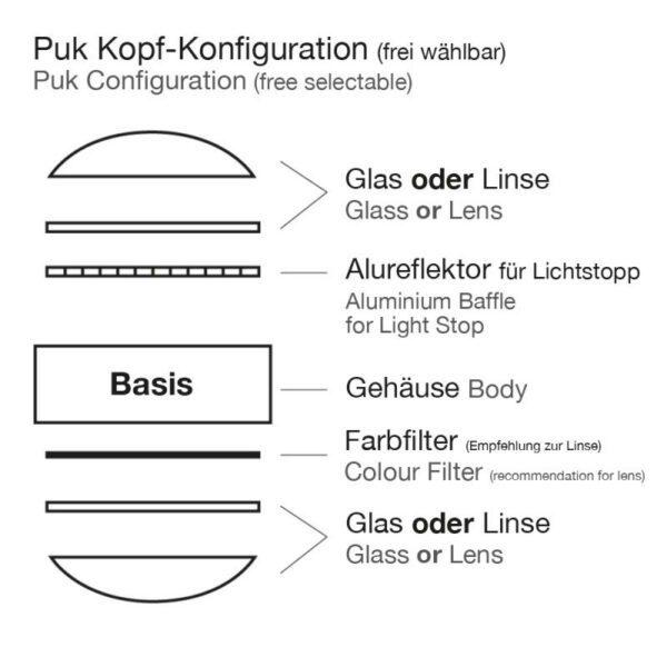 Top Light Spiegel-Schraubklemmleuchte Puk Fix Kopfkonfigurator