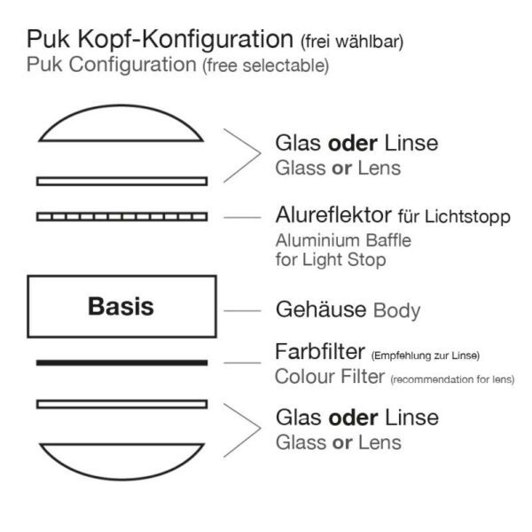Top Light Steckerleuchte Puk Flexlight Plug LED Kopfkonfigurator