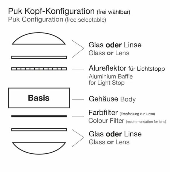 Top Light Stehleuchte Puk Floor Single Mini Halogen Kopfkonfigurator