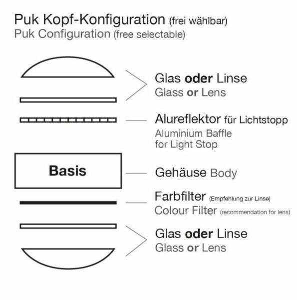 Top Light Stehleuchte Puk Floor Single Mini LED Kopfkonfigurator