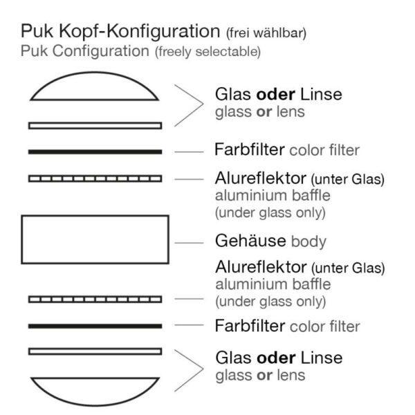 Top Light Wandleuchte Puk Hotel LED Kopfkonfigurator
