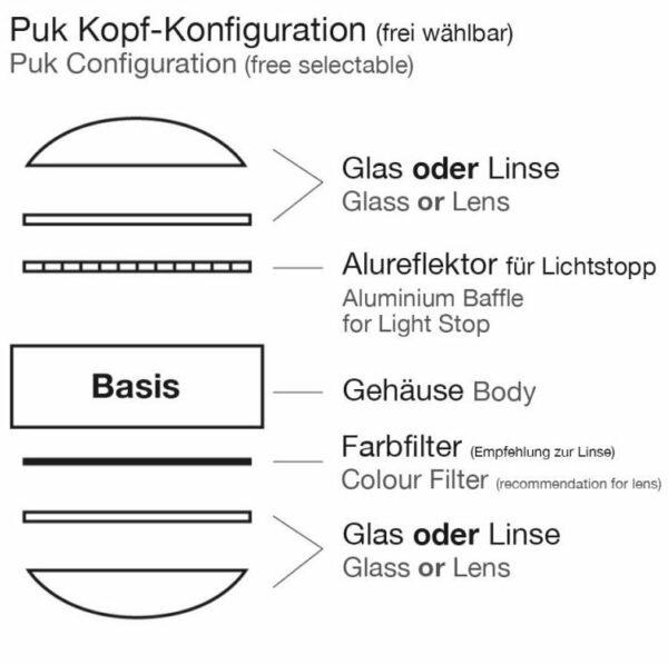 Top Light Glas beidseitig mattiert für Leuchte Puk und Lens
