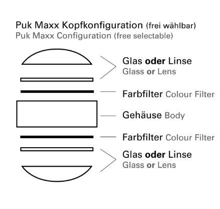 Top Light Stehleuchte Puk Maxx Floor Mini LED Kopfkonfigurator