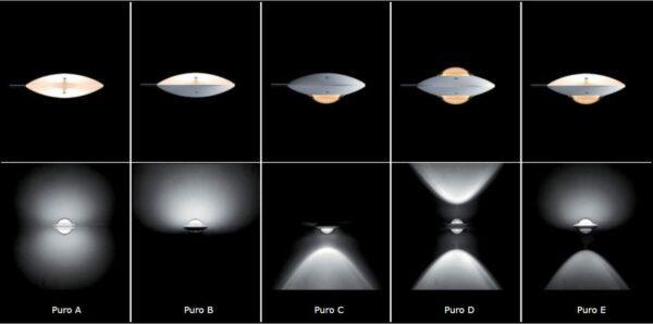 Occhio Puro Beispiel Lichtwirkung