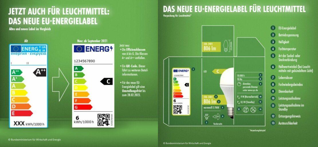 Illustration zeigt altes und neues EU-Energielabel im Vergleich und wie es auf einer Leuchten-Verpackung aussieht